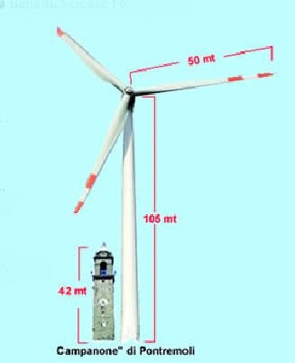 eolico-pontremoli